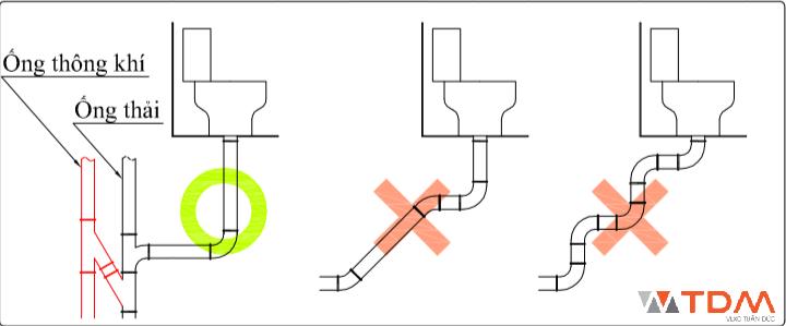 Cách chạy đường ống thoát cho bồn cầu