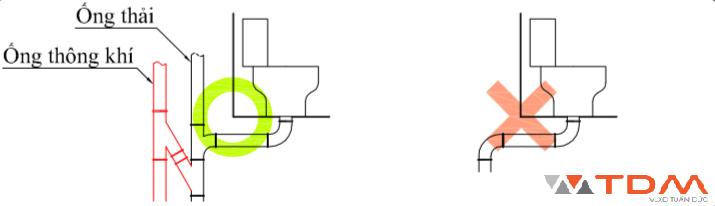 Ống thoát khí cho hệ thống bồn cầu vệ sinh