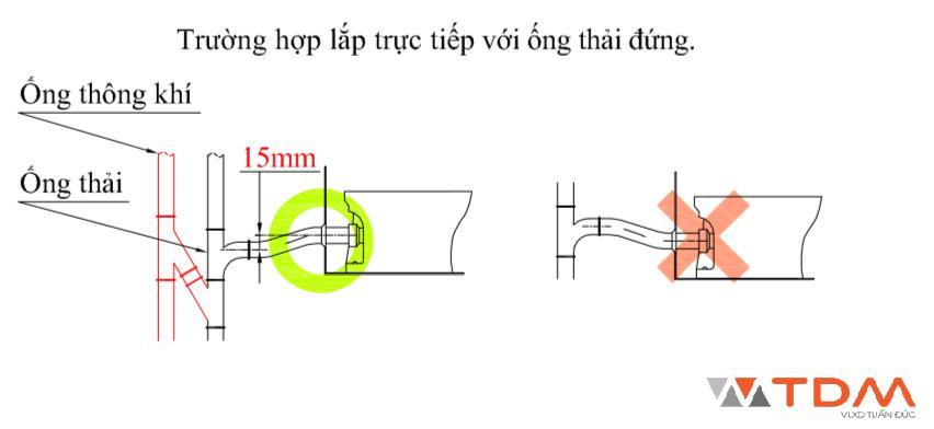 Kỹ thuật bố trí ống thoát cho bồn cầu thoát ngang